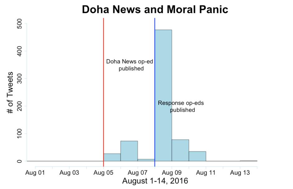 Doha_News.png